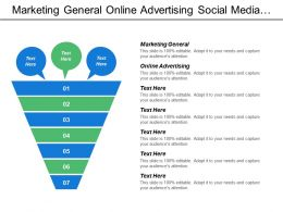 Marketing General Online Advertising Social Media Entire Sales Organization