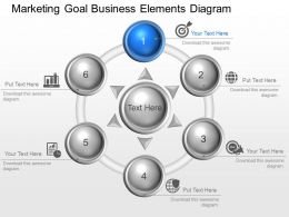 Marketing Goal Business Elements Diagram Powerpoint Template Slide