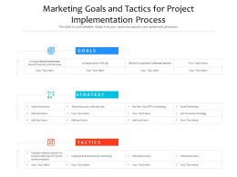 Marketing Goals And Tactics For Project Implementation Process