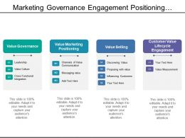 Marketing Governance Engagement Positioning Customer Value Management