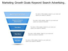Marketing Growth Goals Keyword Search Advertising Customer Experience Strategy Cpb