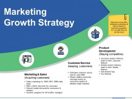 Marketing Growth Strategy Powerpoint Presentation Templates