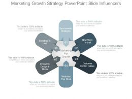 Marketing Growth Strategy Powerpoint Slide Influencers