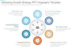 Marketing Growth Strategy Ppt Infographic Template