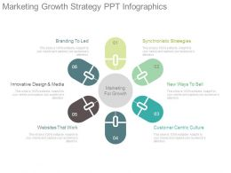 Marketing Growth Strategy Ppt Infographics
