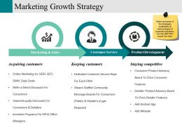 Marketing Growth Strategy Ppt Model