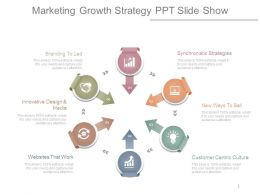Marketing Growth Strategy Ppt Slide Show