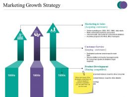 Marketing Growth Strategy Presentation Deck