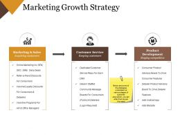 Marketing Growth Strategy Presentation Examples