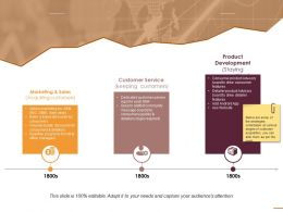 Marketing Growth Strategy Product Development Ppt Infographic Template Gallery