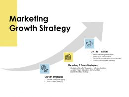 Marketing Growth Strategy Sales Social Ppt Powerpoint Presentation Icon Layouts
