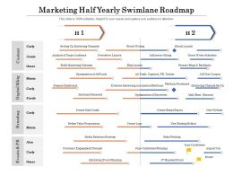 Marketing Half Yearly Swimlane Roadmap
