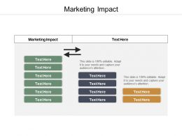 Marketing Impact Ppt Powerpoint Presentation Summary Outfit Cpb