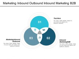 Marketing Inbound Outbound Inbound Marketing B2b Seo Retargeting Cpb