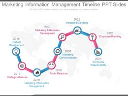 Marketing Information Management Timeline Ppt Slides