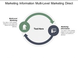 Marketing Information Multi Level Marketing Direct Marketing Cpb