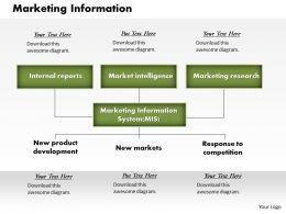 marketing_information_powerpoint_presentation_slide_template_Slide01