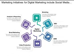 Marketing Initiatives For Digital Marketing Include Social Media Marketing And Search Engine Optimization