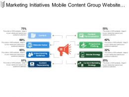 Marketing Initiatives Mobile Content Group Website Strategy