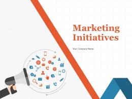 Marketing Initiatives Optimization Process Social Media Traffic Generation Result Analysis