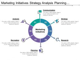 Marketing Initiatives Strategy Analysis Planning Recreation Research
