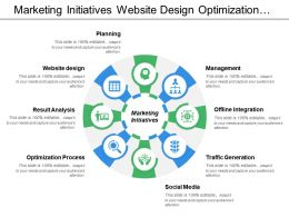 Marketing Initiatives Website Design Optimization Social Media Conversion