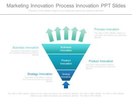 Marketing Innovation Process Innovation Ppt Slides