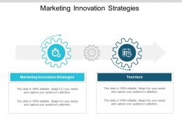 Marketing Innovation Strategies Ppt Powerpoint Presentation Inspiration Design Ideas Cpb