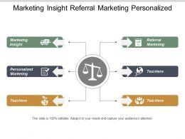 Marketing Insight Referral Marketing Personalized Marketing Social Media Marketing Cpb
