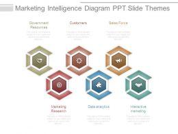 marketing_intelligence_diagram_ppt_slide_themes_Slide01