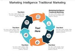 Marketing Intelligence Traditional Marketing Ppt Powerpoint Presentation Portfolio Themes Cpb