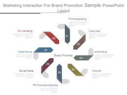 Marketing Interaction For Brand Promotion Sample Powerpoint Layout