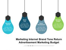 Marketing Internet Brand Tone Return Advertisement Marketing Budget Cpb