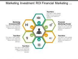 Marketing Investment Roi Financial Marketing Trends Wealth Management Leads Cpb