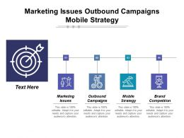 Marketing Issues Outbound Campaigns Mobile Strategy Brand Competition Cpb