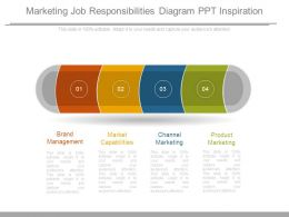 Marketing Job Responsibilities Diagram Ppt Inspiration