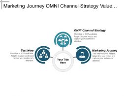 Marketing Journey Omni Channel Strategy Value Management Systems Cpb