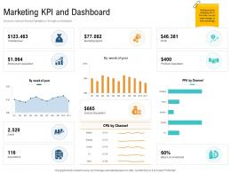 Marketing KPI And Dashboard Unique Selling Proposition Of Product Ppt Pictures