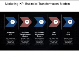 Marketing Kpi Business Transformation Models Development Management System Cpb
