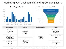 marketing_kpi_dashboard_showing_consumption_sharing_sales_lead_generation_Slide01