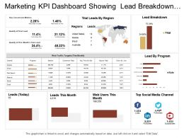 Marketing Kpi Dashboard Showing Lead Breakdown Web Traffic Targets