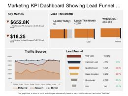Marketing Kpi Dashboard Showing Lead Funnel Traffic Sources Key Metrics