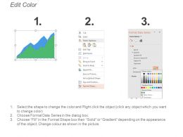Marketing Kpi Dashboard Showing Lead Funnel Traffic Sources Key Metrics