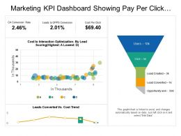 Marketing Kpi Dashboard Showing Pay Per Click Campaign Optimization