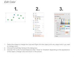 Marketing Kpi Dashboard Showing Pay Per Click Campaign Optimization