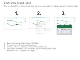 Marketing Kpi Dashboard Showing Revenue Per Acquisition Leads Speed Profit