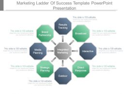 Marketing Ladder Of Success Template Powerpoint Presentation