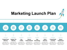 Marketing Launch Plan Advertising Soical Powerpoint Presentation Pictures Images