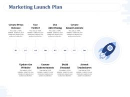 Marketing Launch Plan Build Demand Ppt Powerpoint Presentation Infographics Microsoft