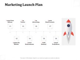 Marketing Launch Plan Create Email Contests Growth Ppt Powerpoint Presentation Graphics